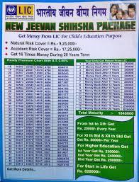 Lic Plan Premium Chart Call 9891009400