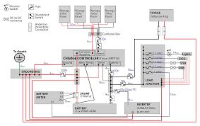 my electrical system design input please vandwellers for solar diy solar panel wiring diagram at Wiring Diagram For Solar Power System