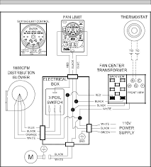 wiring diagram for furnace wood boiler wiring diagram the wiring diagram janitrol furnace wiring diagram only nilza wiring diagram
