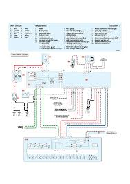 fiat punto electrical wiring diagram wiring diagrams fiat punto airbag wiring diagram digital