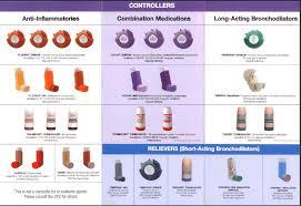 Pediatrics Drug Information Krs Website At Knowledge