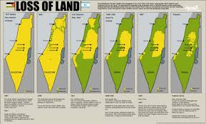 israel palestine conflict timeline timeline of the israeli palestinian conflict know it all
