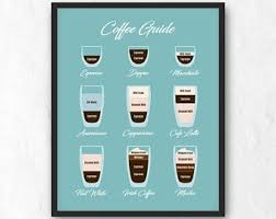 40 Correct Coffee Chart Poster