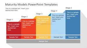 Business Growth Maturity Stages Slidemodel