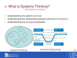 EngD in Systems  thinking
