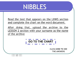 Nibbles Draw A Cross In The Correct Option 1 A Nibble Is