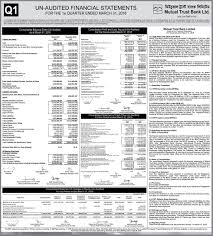 financial statement financial statements mutual trust bank limited