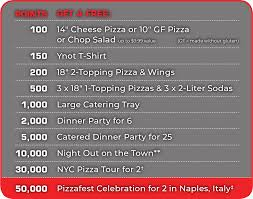Ynot Rewards Ynot Italian Pizza Delivery Family Dining