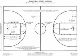 basketball court gym floor layout diagram with dimensions
