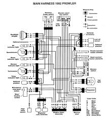 polaris sportsman wiring diagram wiring diagram wiring diagram for 2008 polaris 500 sportsman discover