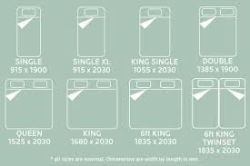 Bed Sizes from Smallest To Largest