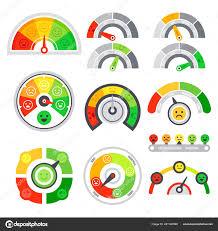 Satisfaction Rating Meter Quality Speedometer Goods Grade