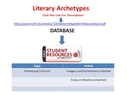 hamlet criticism essay each slide provides one or more articles  10 hccfl edu media 724354 archetypesforliteraryanalysis pdf topicarticle archetypal criticismimagery and symbolism in hamlet essay on madness