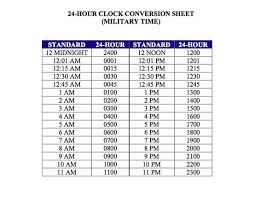 Military Zulu Time Chart 24 Hour Clock Time Now Zulu Time Now 24 Hour Clock Pedestal