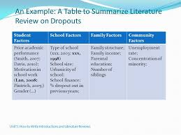 Literature review for a dissertation  a step by step guide