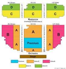 Barrow St Theater Seating Chart 66 Paradigmatic Broadhurst Theater Seating View