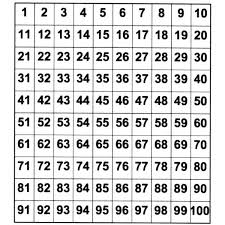 100 Chart Math Charleskalajian Com
