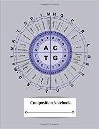 Codon Chart Circle Composition Notebook Dna Amino Acids Biology Code Genetics