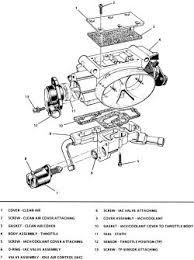 1994 lt1 engine diagram 1994 image wiring diagram 96 impala engine wiring diagram 96 auto wiring diagram schematic on 1994 lt1 engine diagram