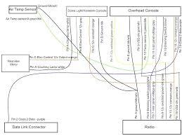 95 chevy s10 radio wiring diagram diy wiring diagrams \u2022 1995 chevy blazer wiring schematic radio wiring for 1997 chevy blazer simple electronic circuits u2022 rh wiringdiagramone today 1995 chevy s10 radio wiring diagram 1995 chevy s10 engine