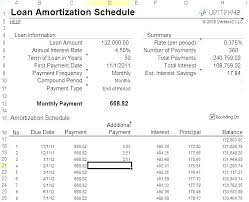 Student Loan Excel Template Repayment Calculator Payoff