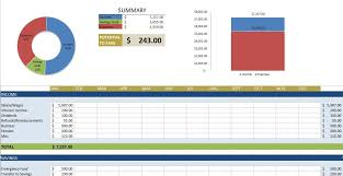 personal finance chart free budget templates in excel for any use