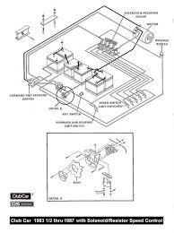 2006 club car precedent wiring diagram wiring diagram Club Car Powerdrive Charger Wiring Diagram club car wiring diagram image club car powerdrive charger wiring diagram