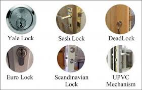 image result for types of door locks and their names