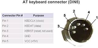 using at keyboard on modern pc using at ps2 usb connector at keyboard connector