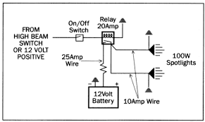 wiring relay diagram wiring tips using relays offroaders com ohms law