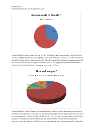 Questionnaire Pie Chart Results