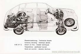 similiar vw type 3 engine diagram keywords vw type 4 engine diagram on vw type 3 engine diagram