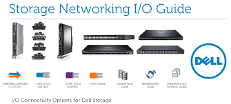 modernize your data center with confidence with the dell storage Dell Select Network Adapter at Dell Network Diagram