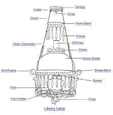 hanging light fixtures parts chandelier glossary pendant light fixtures parts