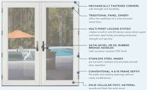 performance hurricane french doors
