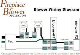 fireplace diagram electric wiring diagrams fireplace blower outlet electrical wiring diagram fireplace blower temp sensor speed control