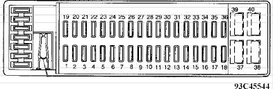 volvo 850 fuses & circuit breakers service manual volvotips volvo 850 fuse box location volvo 850 fuses fuse panel layout service repair manual
