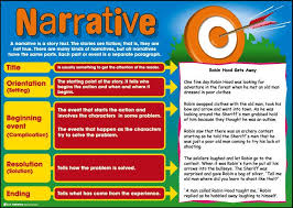 best narratives images learning english english narrative texts structure b1 google search