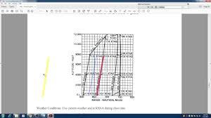 Maximum Range Chart Step 7