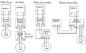 well pump pressure switch wiring diagram exquisite stain psidekick well wiring diagram well pump pressure switch wiring diagram exquisite stain psidekick install and on pump pressure switch wiring diagram