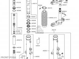 klr250 wiring diagram auto electrical wiring diagram klr 250 wiring diagram klr 650 carb diagram wiring diagram