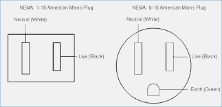 3 prong plug wiring diagram knitknot info 3 prong switch wiring diagram 3 prong plug wiring diagram beamteam