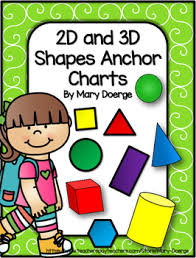 Kindergarten Shapes Anchor Charts Worksheets Teaching