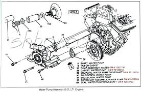 2004 pontiac grand prix engine diagram dakotanautica com 2004 pontiac grand prix engine diagram medium size of engine diagram wiring emission car diagrams explained