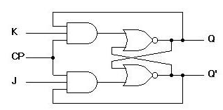 jk flip flop truth table and circuit diagram electronics post block diagram jk flip flop jk flip flop circuit diagram