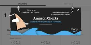 Amazons New Charts Track The Most Read Books Each Week