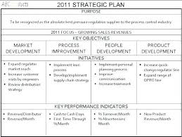 Free Business Plan Templates Word Simple Sales Plan Template Business Strategy Template Word Simple