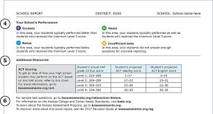 I Ready Score Chart 14 Explanatory Maps Testing Scores Chart 2019