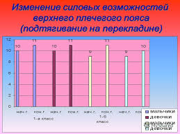 Презентация на тему Физические качества Быстрота Сила Гибкость  7