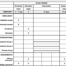 Fingertip Units Chart Fingertip Unit Measurement Download Scientific Diagram